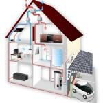 Rekuperacinė sistema namui